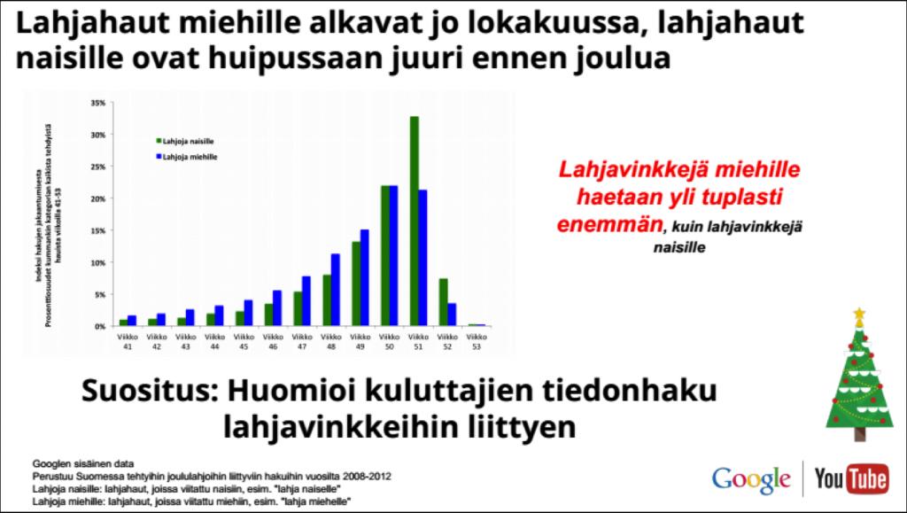 lahjahaut2014
